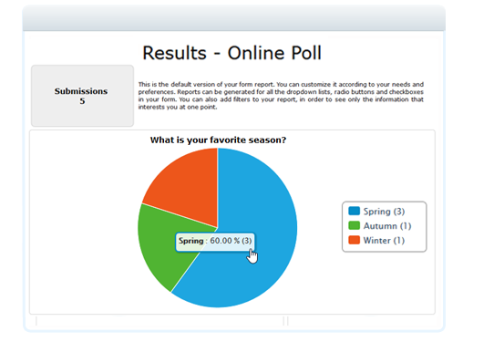Instant Online Poll Reports